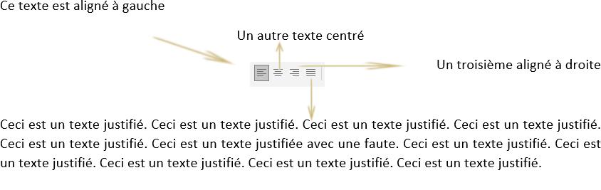 Exemple d'alignement